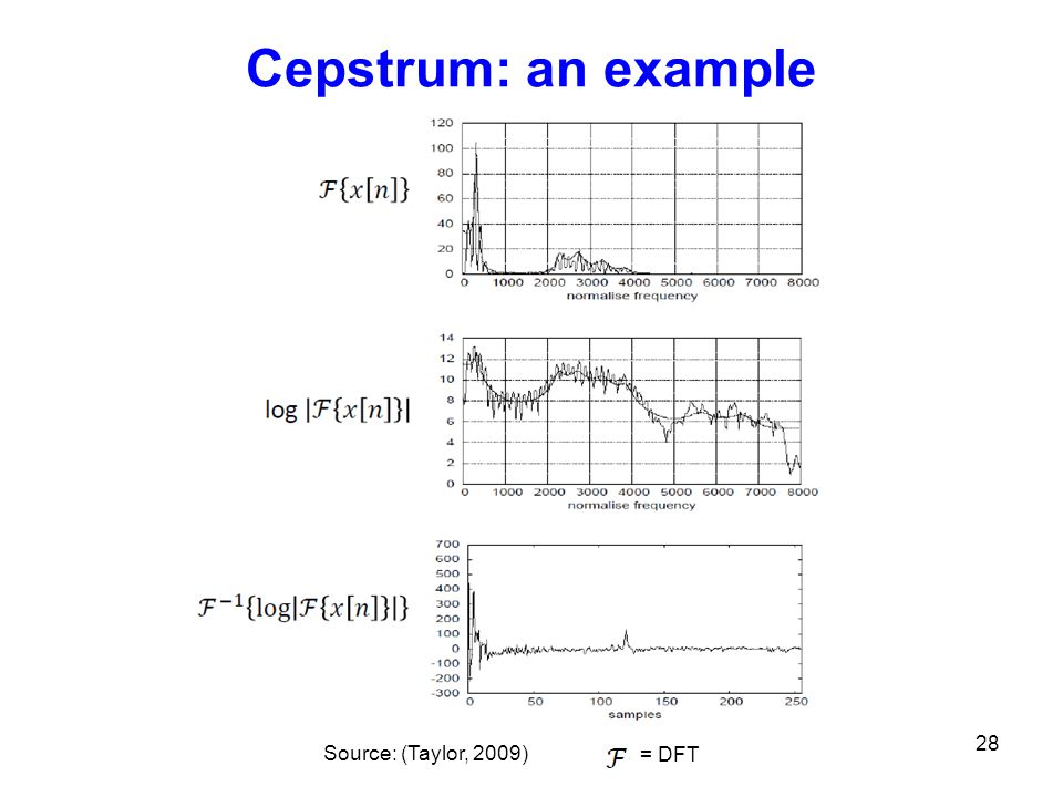 Cepstrum: an example 28 Source: (Taylor, 2009) = DFT