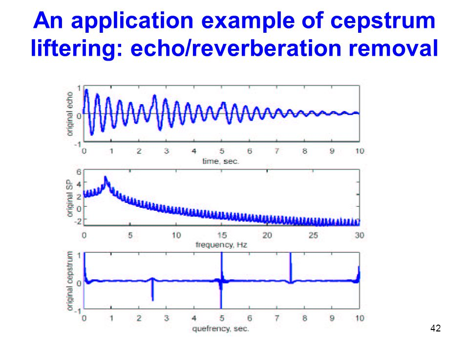 An application example of cepstrum liftering: echo/reverberation removal