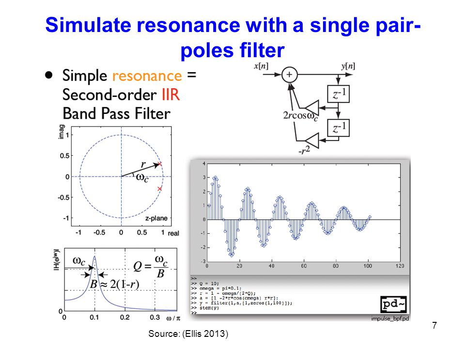 Simulate resonance with a single pair-poles filter