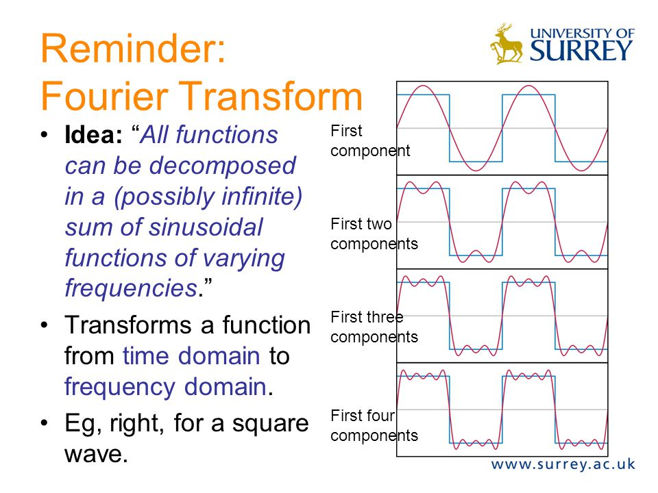 Reminder: Fourier Transform
