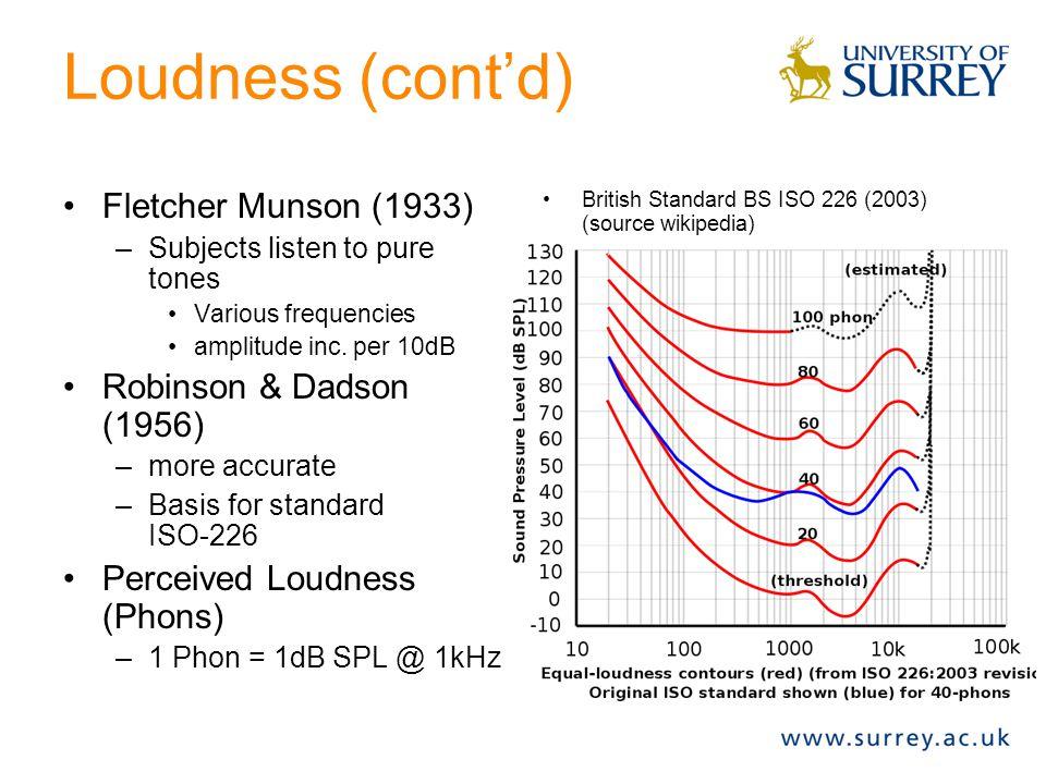Loudness (cont'd) Fletcher Munson (1933) Robinson & Dadson (1956)