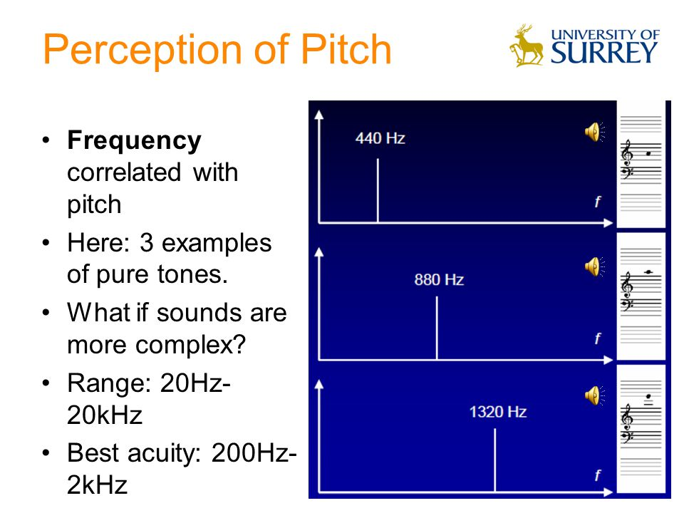 Perception of Pitch Frequency correlated with pitch