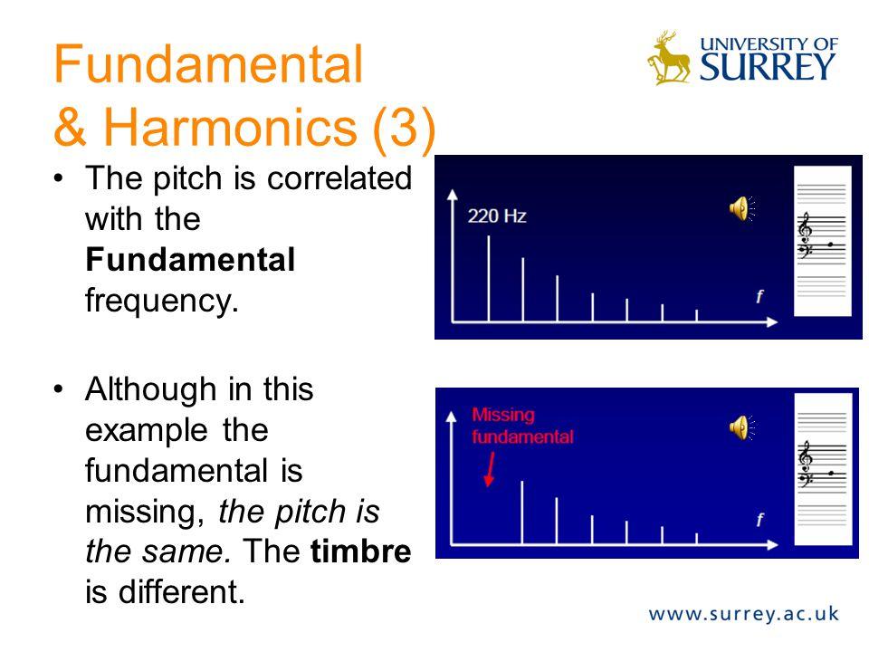 Fundamental & Harmonics (3)