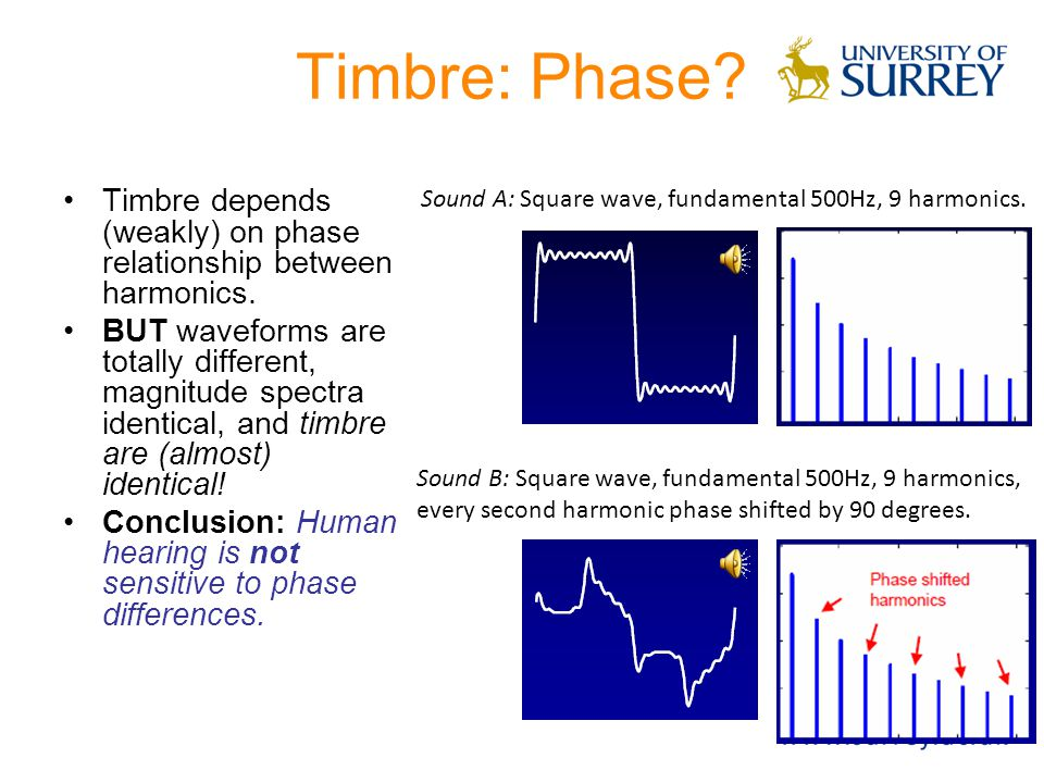 Timbre: Phase Timbre depends (weakly) on phase relationship between harmonics.