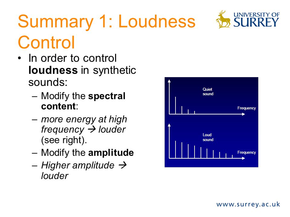 Summary 1: Loudness Control