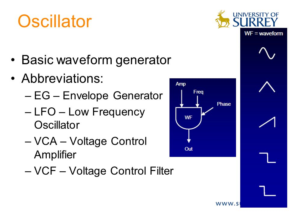 Oscillator Basic waveform generator Abbreviations:
