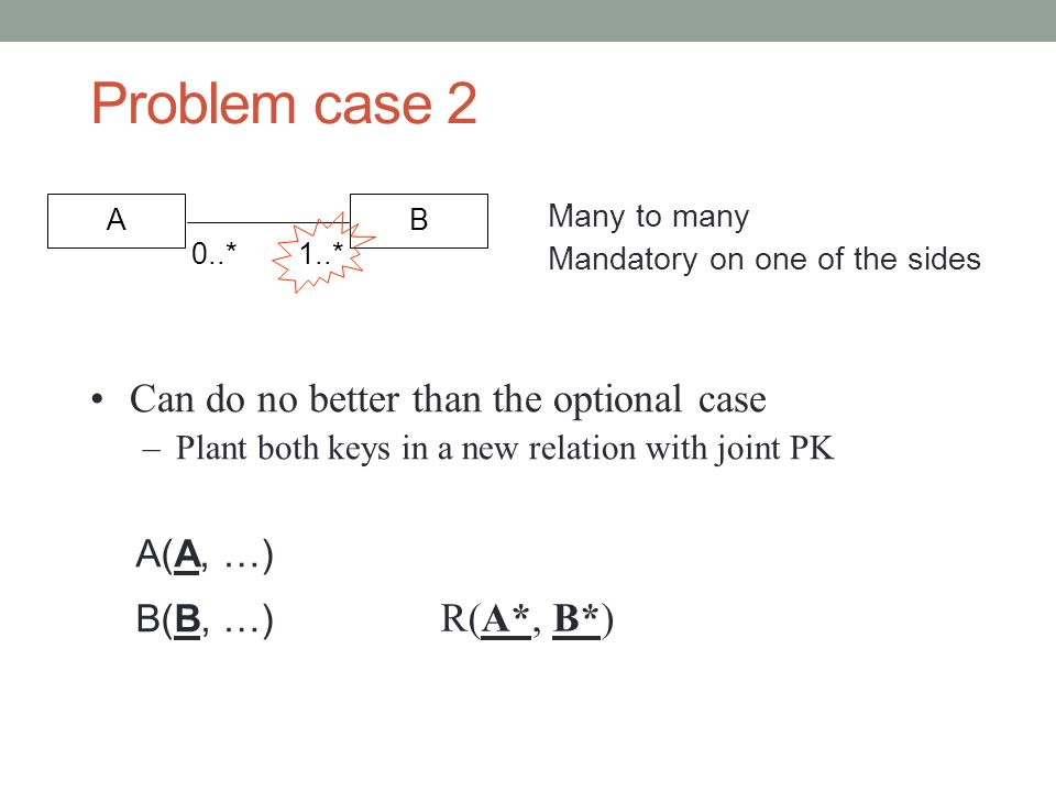 Problem case 2 Can do no better than the optional case R(A*, B*)