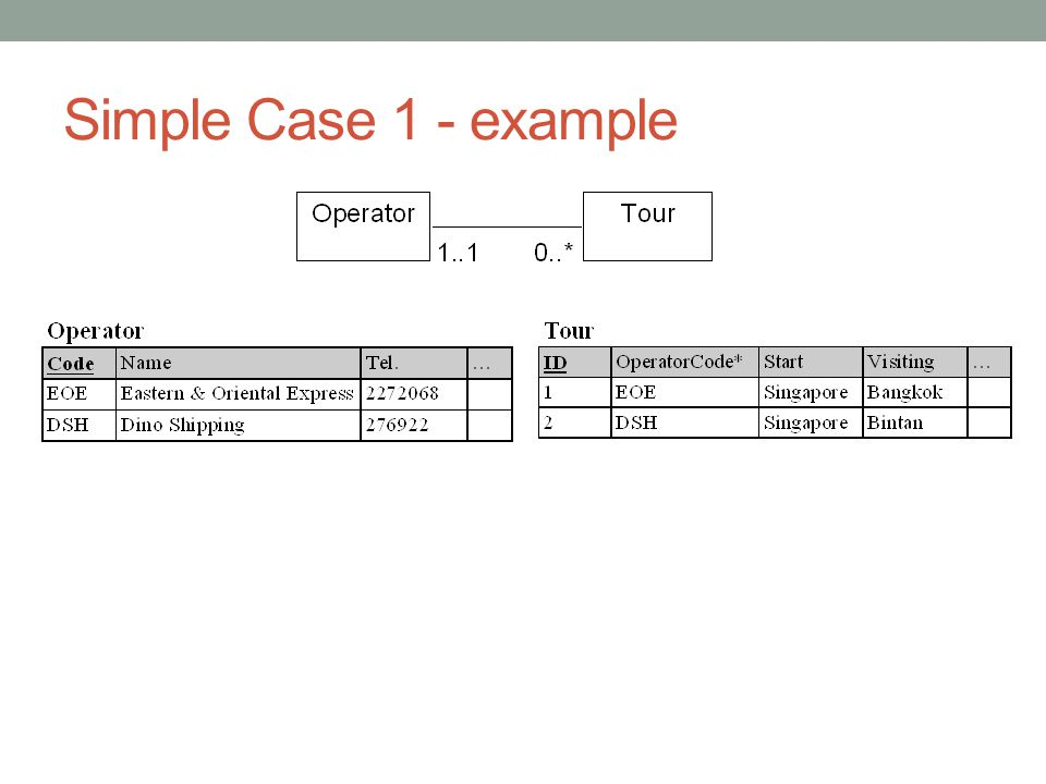 Simple Case 1 - example