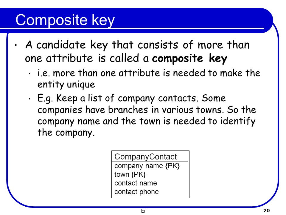 Composite key A candidate key that consists of more than one attribute is called a composite key.