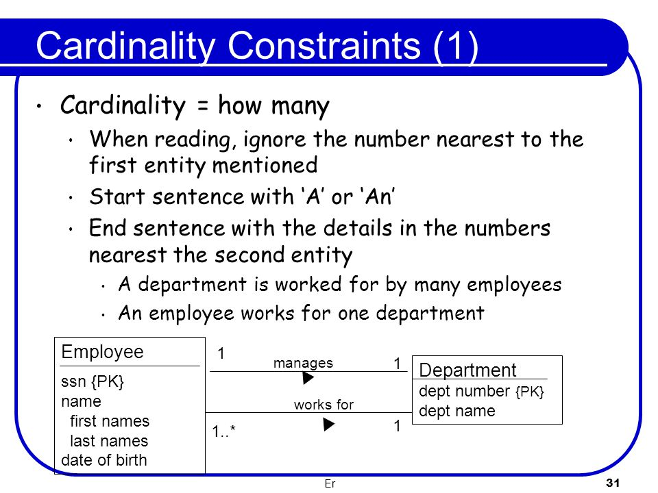 Cardinality Constraints (1)