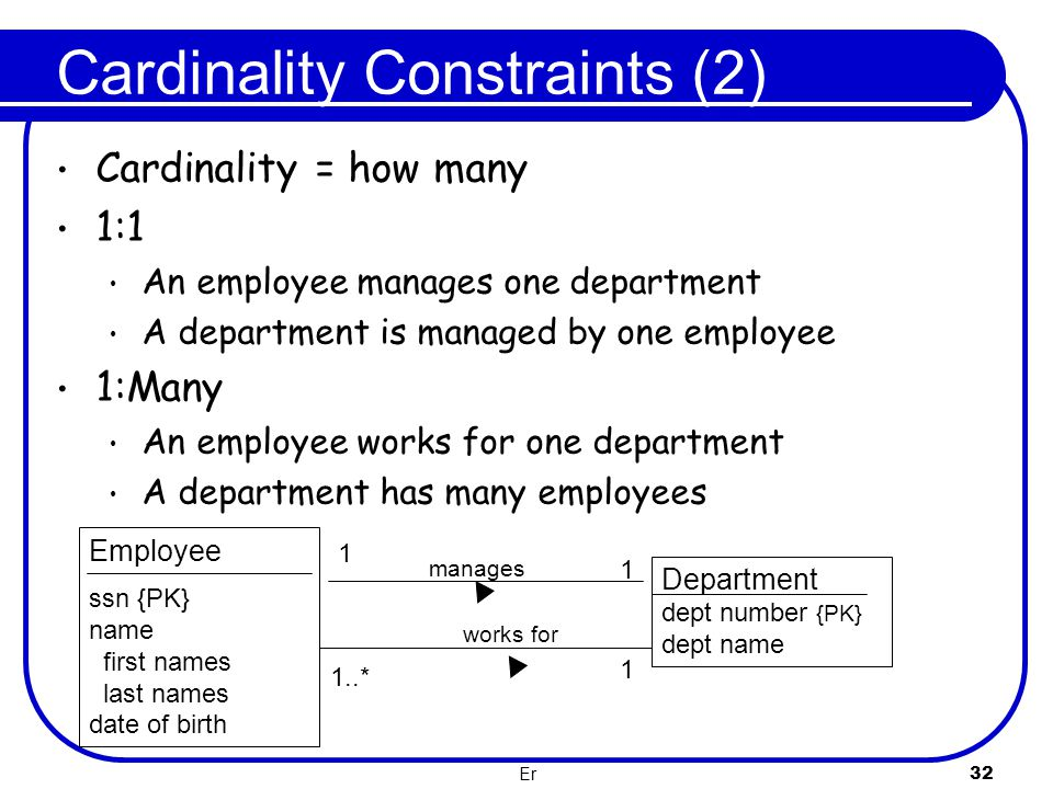Cardinality Constraints (2)