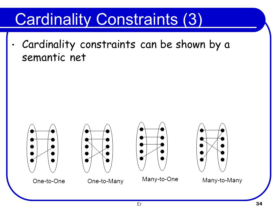 Cardinality Constraints (3)