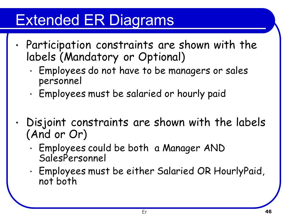 Extended ER Diagrams Participation constraints are shown with the labels (Mandatory or Optional)