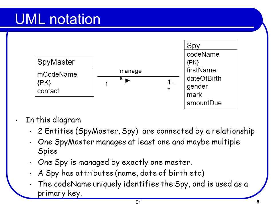 UML notation Spy SpyMaster In this diagram