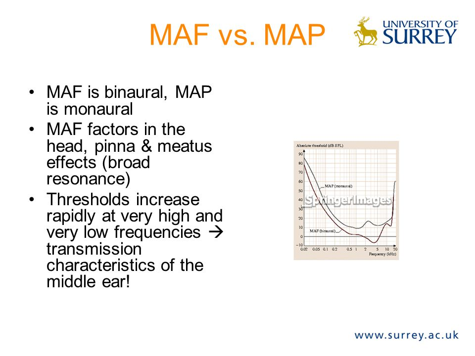 MAF vs. MAP MAF is binaural, MAP is monaural