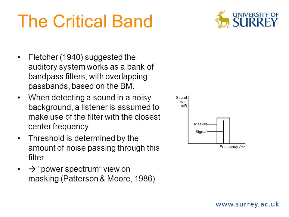The Critical Band Fletcher (1940) suggested the auditory system works as a bank of bandpass filters, with overlapping passbands, based on the BM.