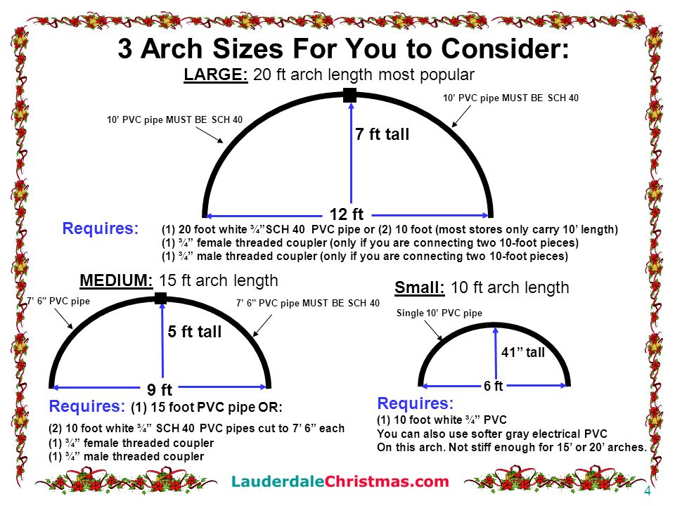 3 Arch Sizes For You to Consider:
