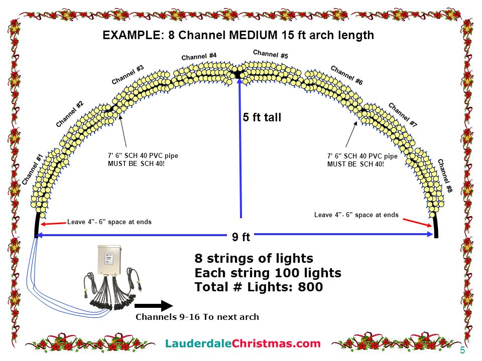 EXAMPLE: 8 Channel MEDIUM 15 ft arch length