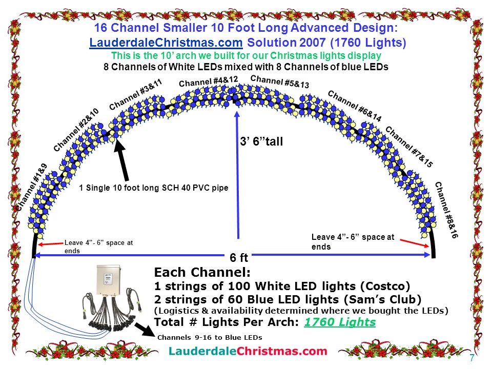 8 Channels of White LEDs mixed with 8 Channels of blue LEDs