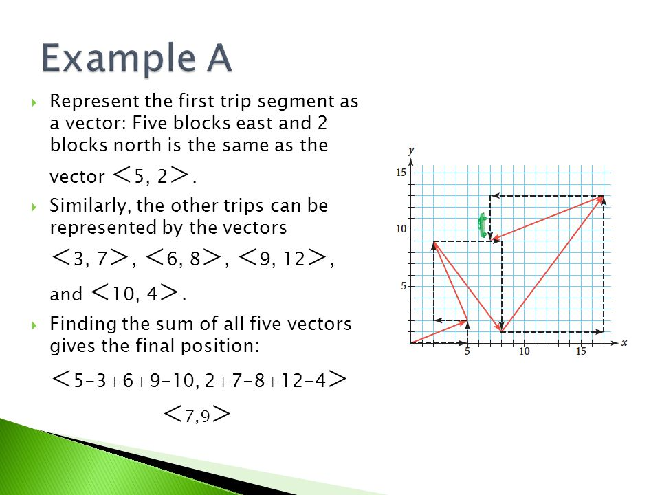 Example A <5-3+6+9-10, 2+7-8+12-4> <7,9>