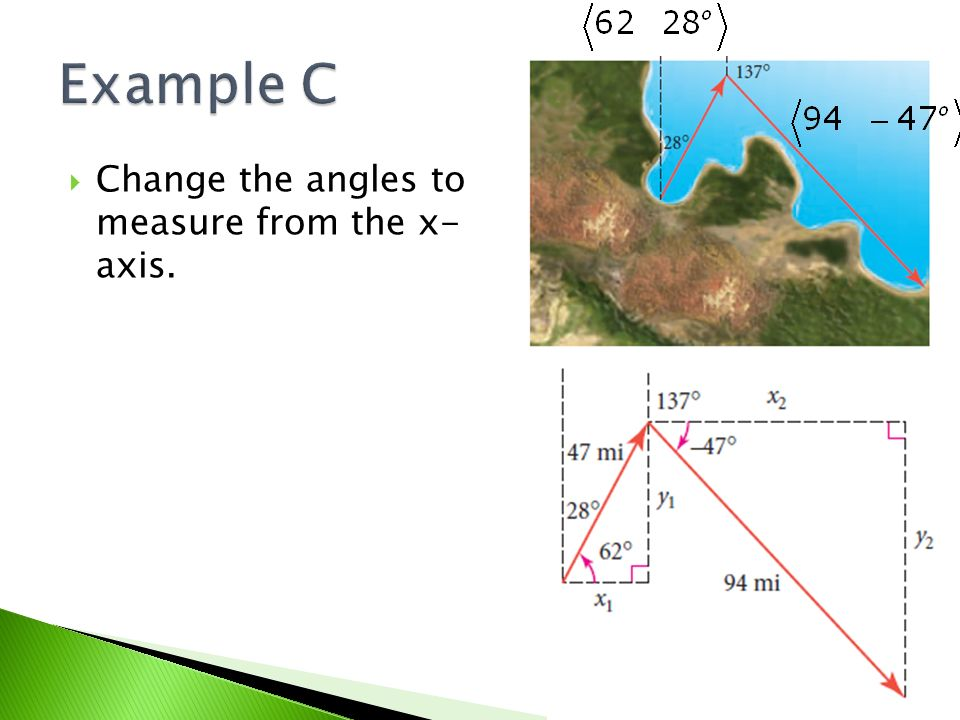 Example C Change the angles to measure from the x- axis.