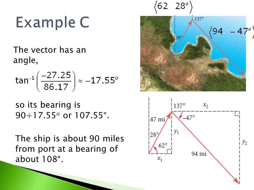 Example C The vector has an angle,
