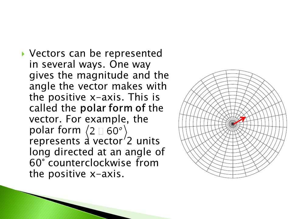 Vectors can be represented in several ways