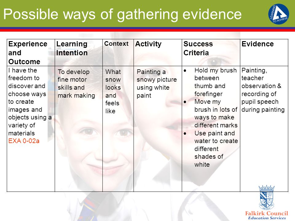 Possible ways of gathering evidence