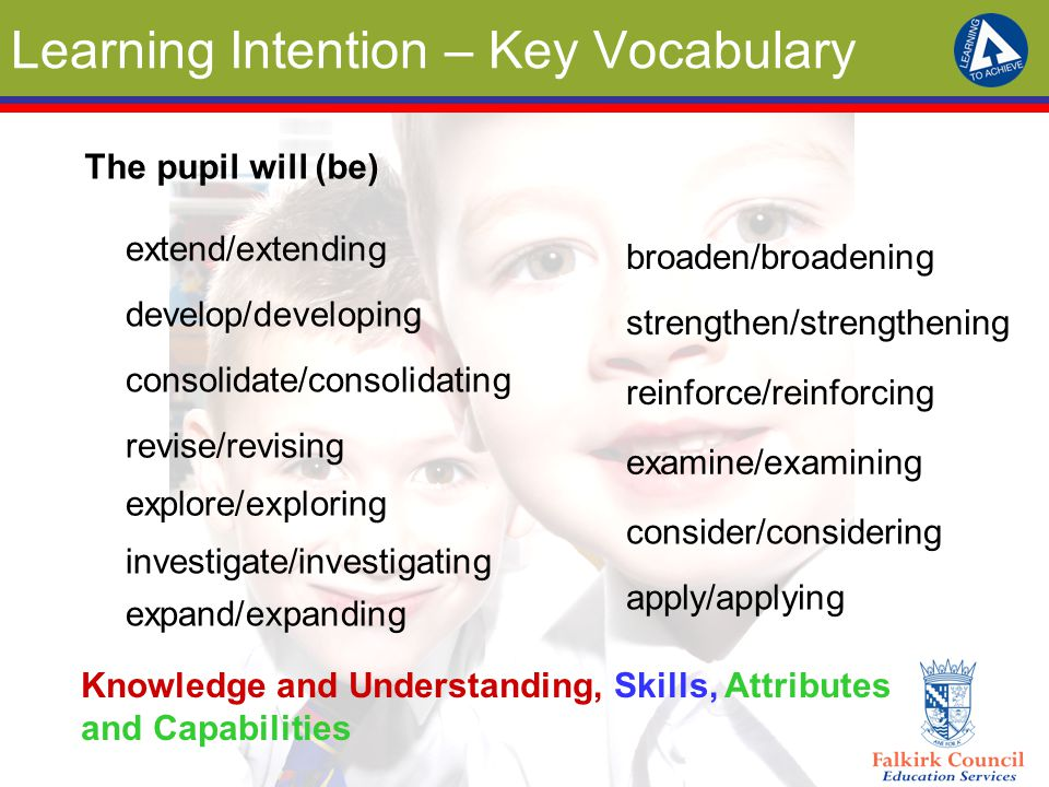 Learning Intention – Key Vocabulary