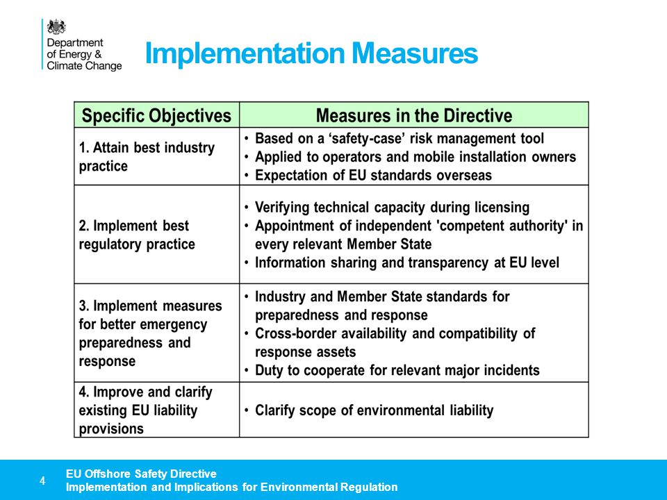 Implementation Measures