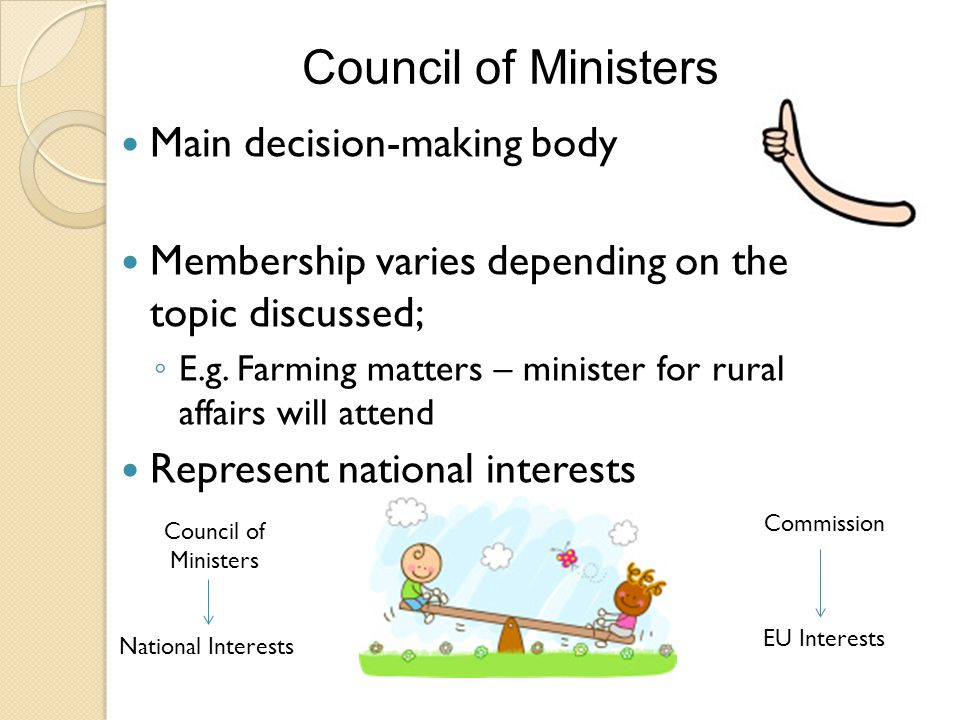 Council of Ministers Main decision-making body