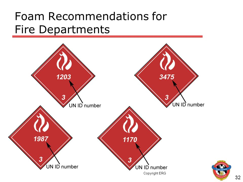 Foam Recommendations for Fire Departments