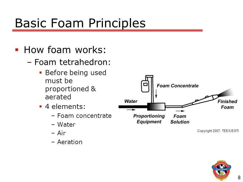 Basic Foam Principles How foam works: Foam tetrahedron: