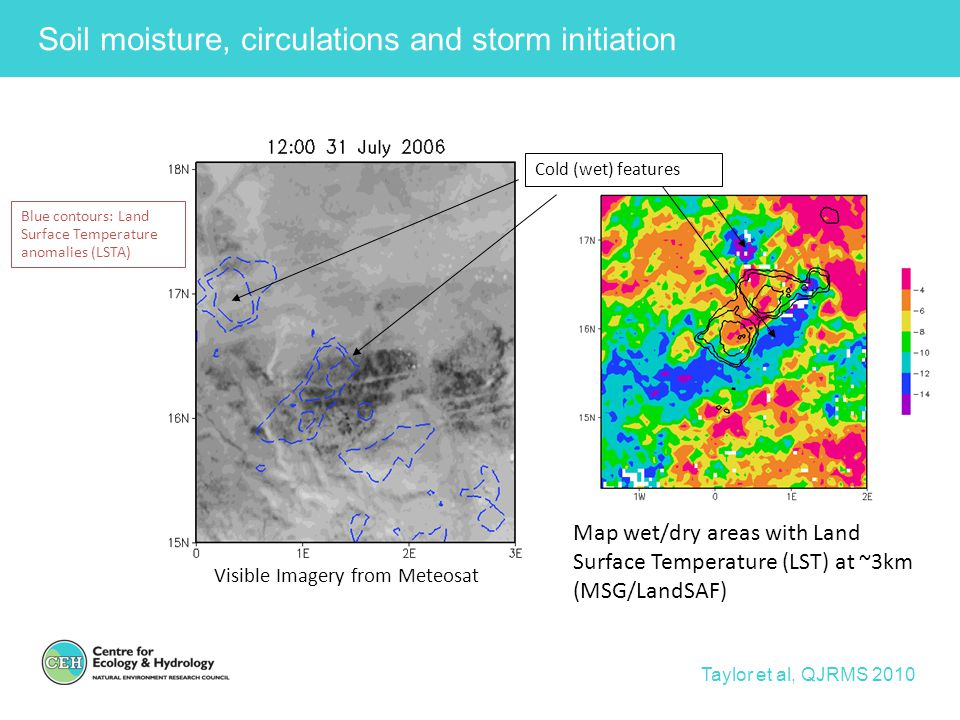 Soil moisture, circulations and storm initiation