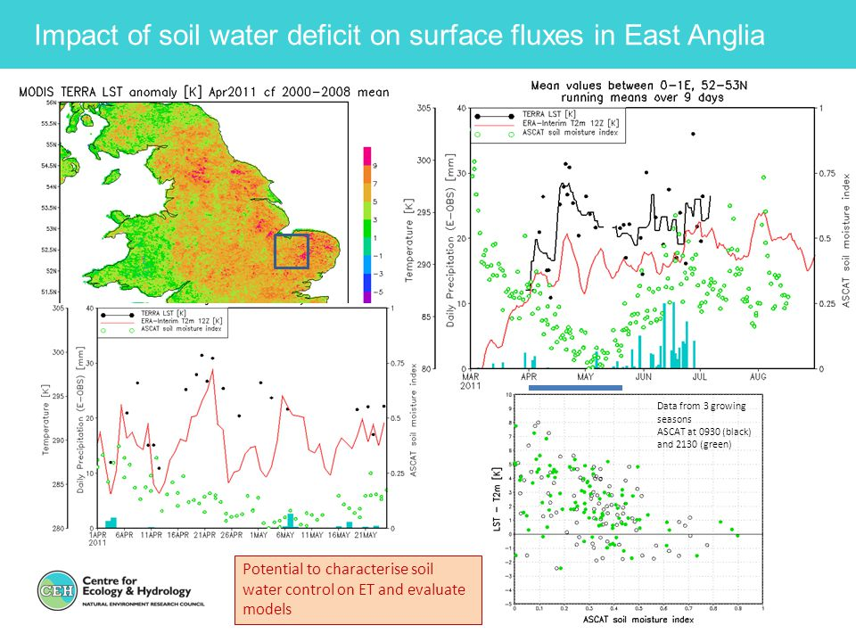 Impact of soil water deficit on surface fluxes in East Anglia