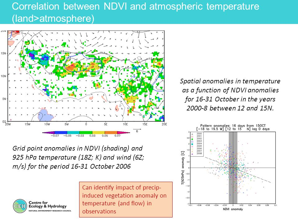 Correlation between NDVI and atmospheric temperature (land>atmosphere)