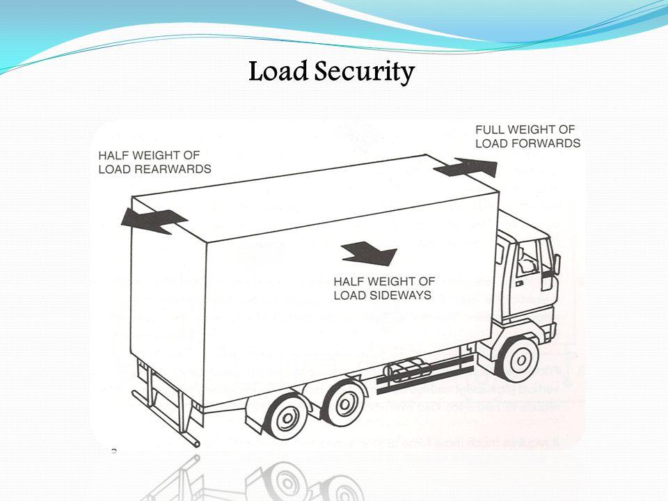 Load Security Load Security Image NEXT SLIDE:
