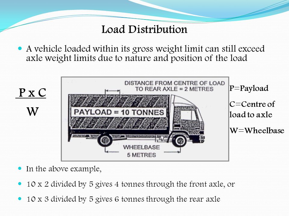 Axle Weight Distribution : Safe loading of vehicle and the use securing devices