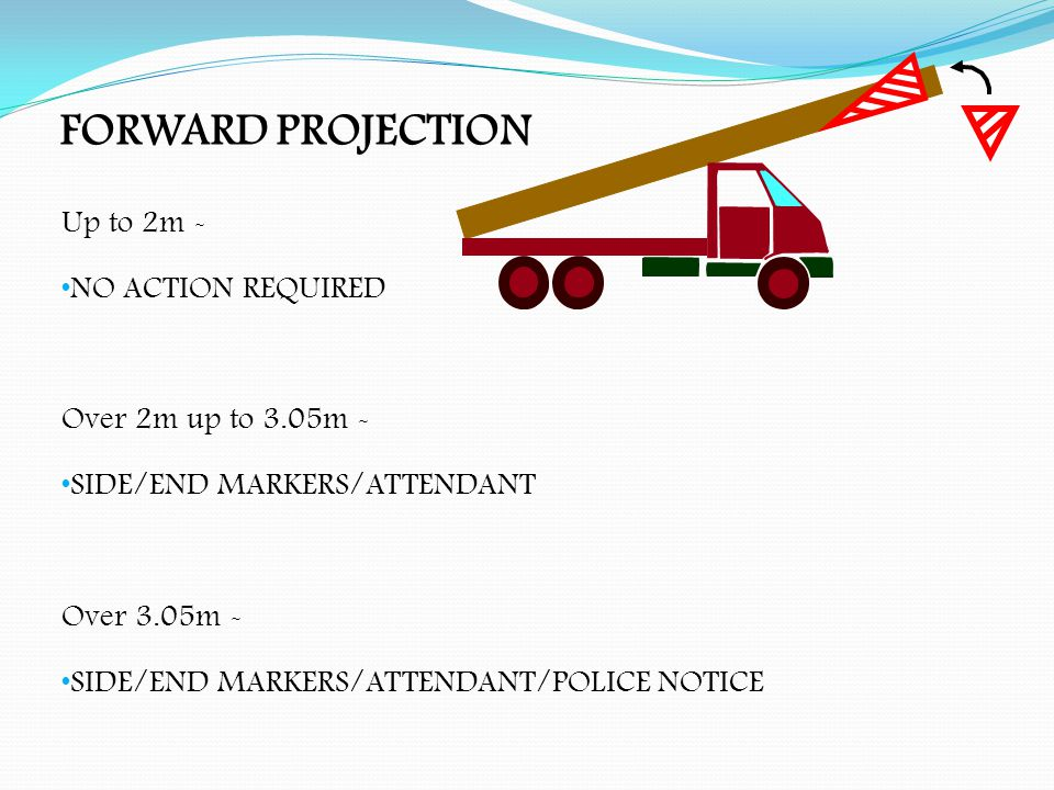FORWARD PROJECTION Up to 2m - NO ACTION REQUIRED Over 2m up to 3.05m -