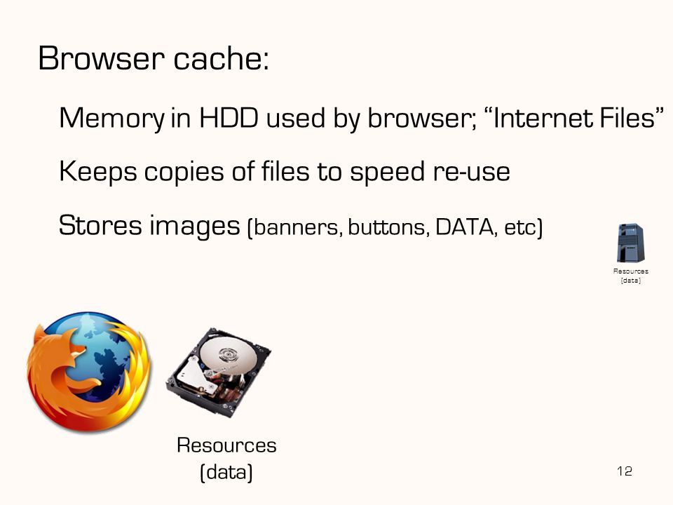 Browser cache: Memory in HDD used by browser; Internet Files
