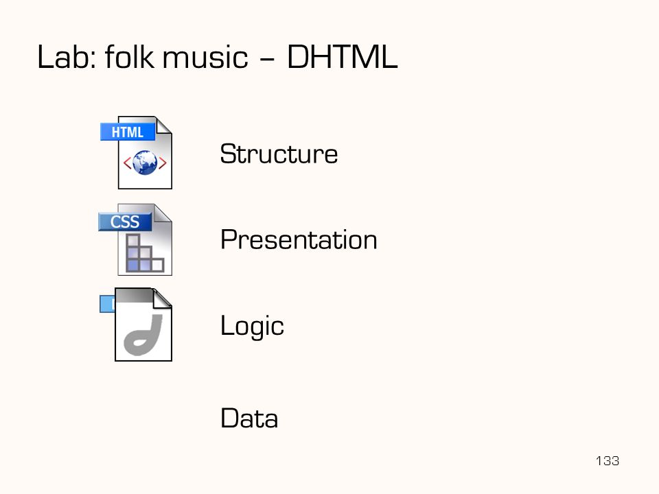 Lab: folk music – DHTML Structure Presentation Logic Data 133 133