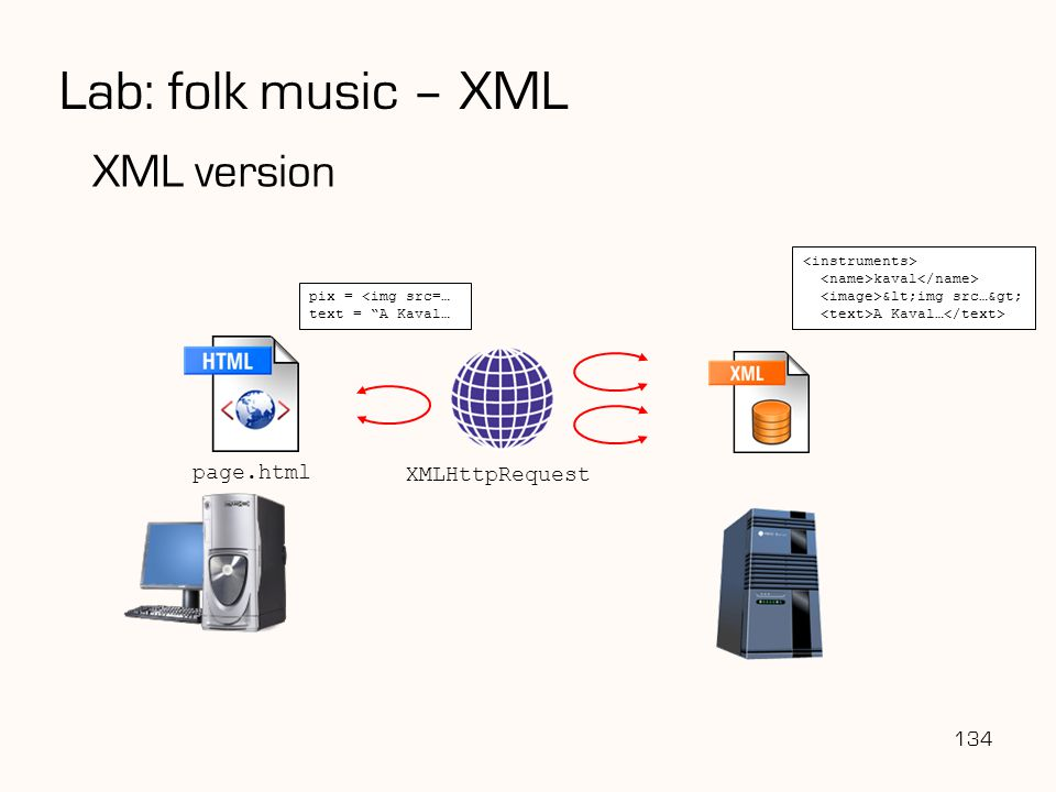 Lab: folk music – XML XML version page.html XMLHttpRequest 134 134