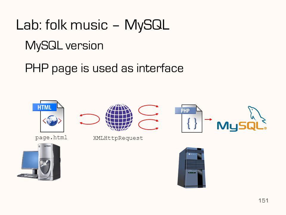 Lab: folk music – MySQL MySQL version PHP page is used as interface