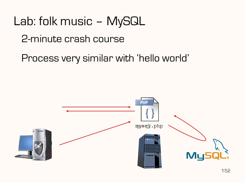 Lab: folk music – MySQL 2-minute crash course