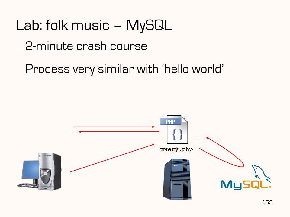 Lab: folk music – MySQL 2-minute crash course
