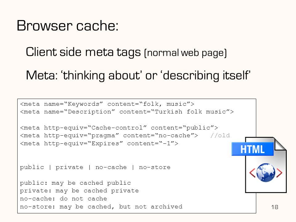 Browser cache: Client side meta tags (normal web page)