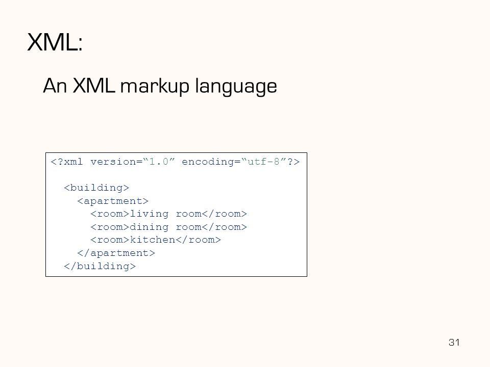 XML: An XML markup language