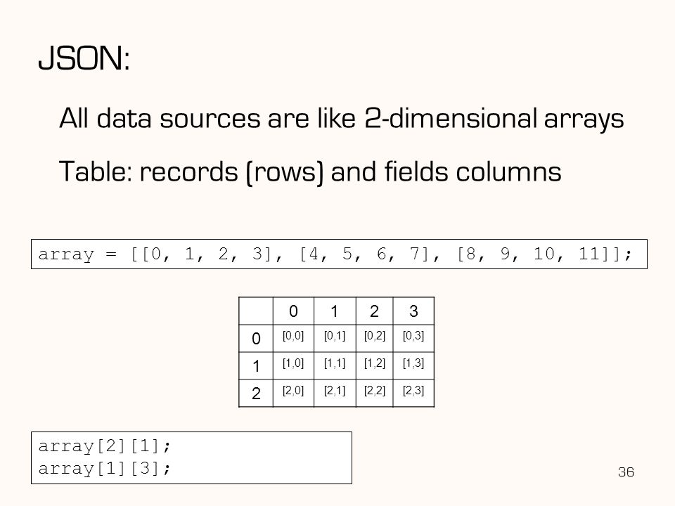 JSON: All data sources are like 2-dimensional arrays