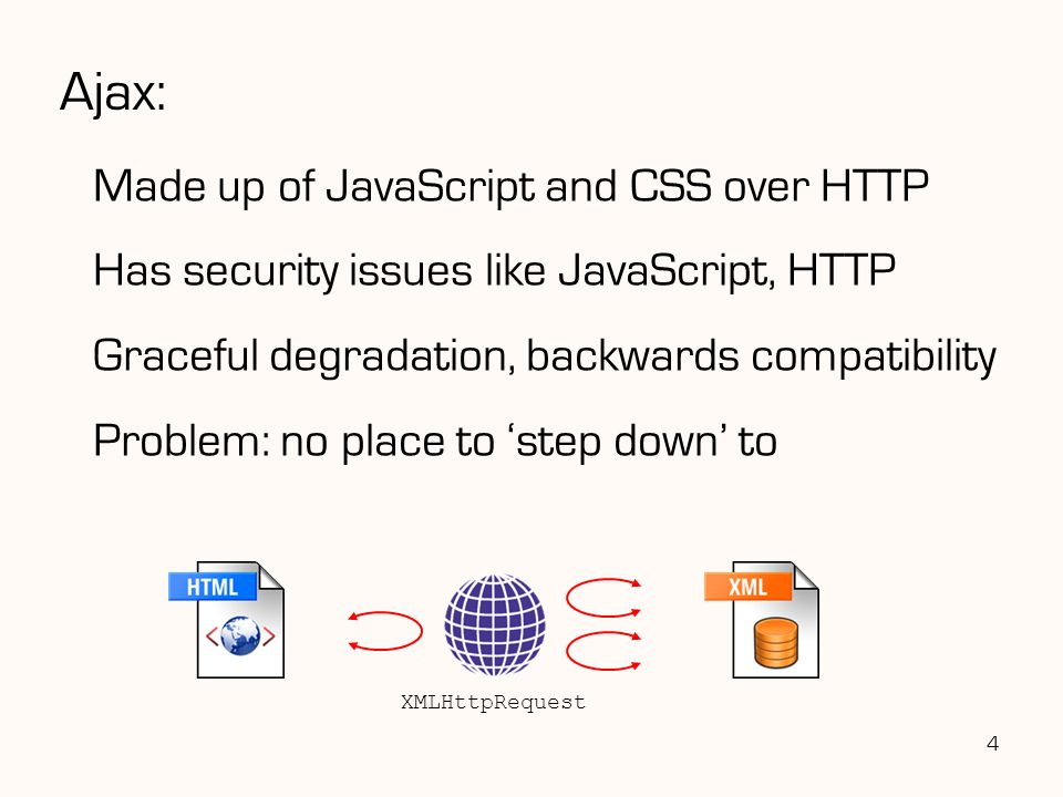 Ajax: Made up of JavaScript and CSS over HTTP