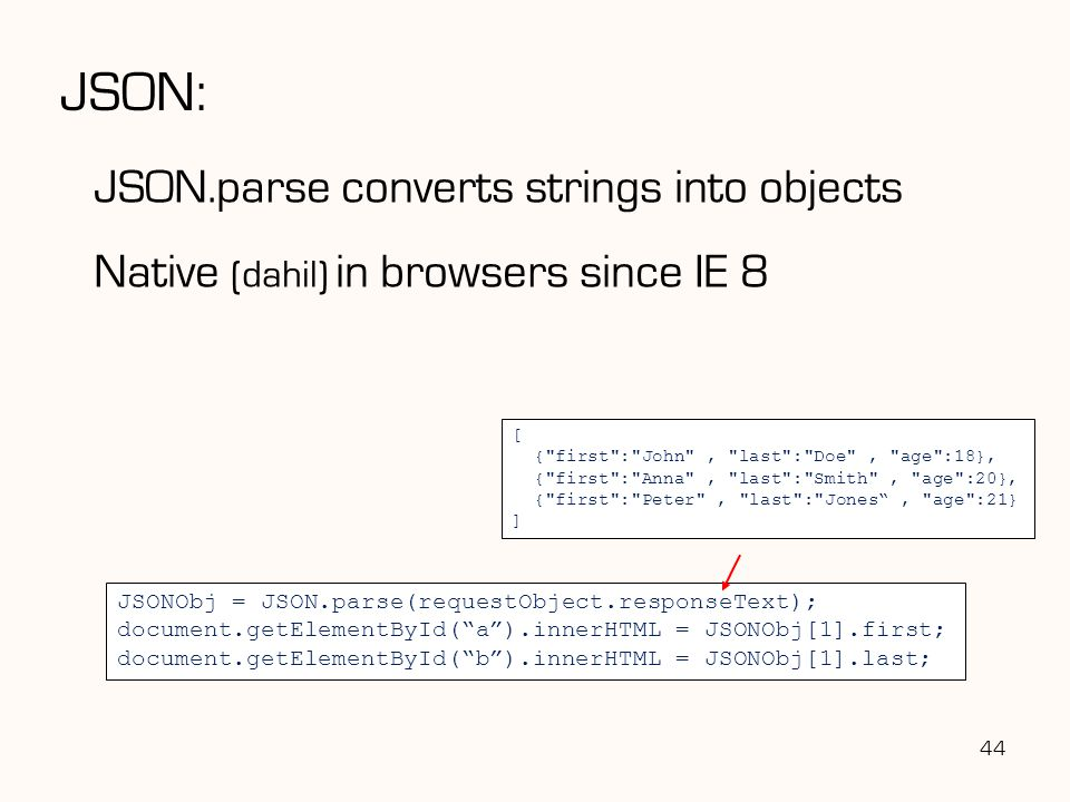 JSON: JSON.parse converts strings into objects